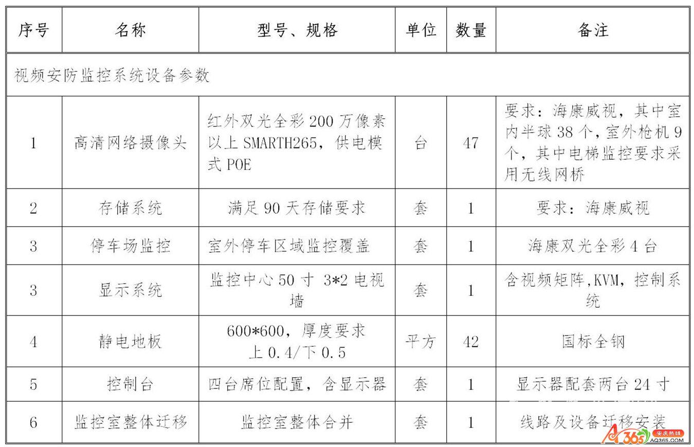 安庆市新闻传媒中心监控室合并及升级改造项目竞价比选通知书_01.jpg